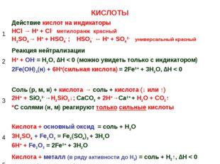 КИСЛОТЫ 1Действие кислот на индикаторы HCl → H+ + Cl- метилоранж красный H2S