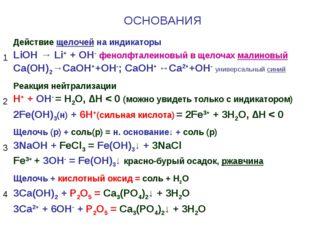 ОСНОВАНИЯ 1Действие щелочей на индикаторы LiOH → Li+ + OH- фенолфталеиновый