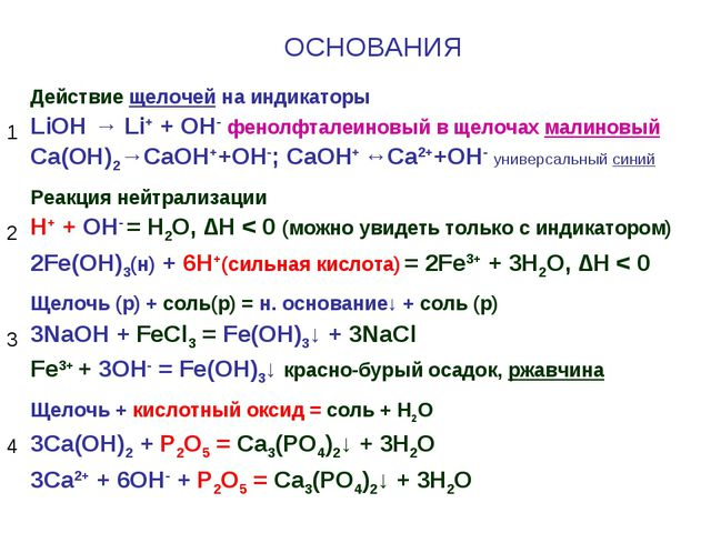 ОСНОВАНИЯ 1Действие щелочей на индикаторы LiOH → Li+ + OH- фенолфталеиновый...