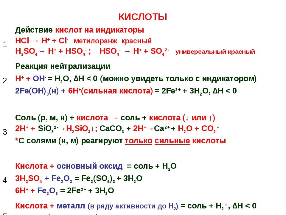 КИСЛОТЫ 1Действие кислот на индикаторы HCl → H+ + Cl- метилоранж красный H2S...