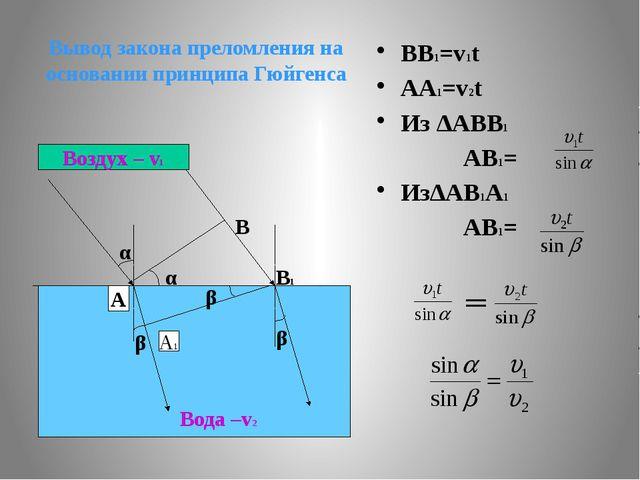 Вывод закона преломления на основании принципа Гюйгенса ВВ1=v1t АА1=v2t Из ∆...