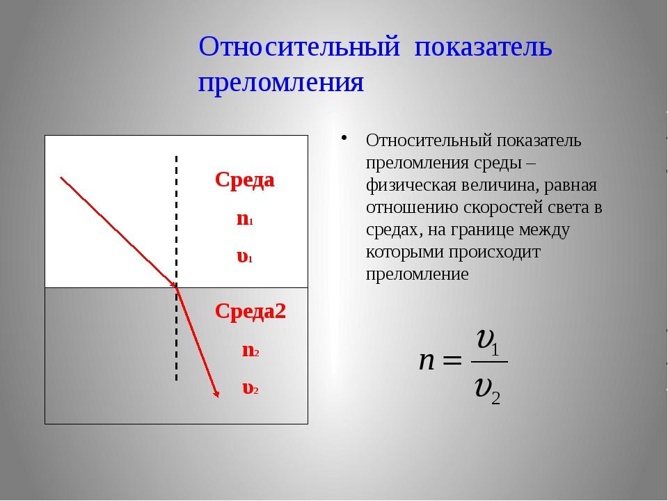 Относительный показатель преломления Относительный показатель преломления сре...