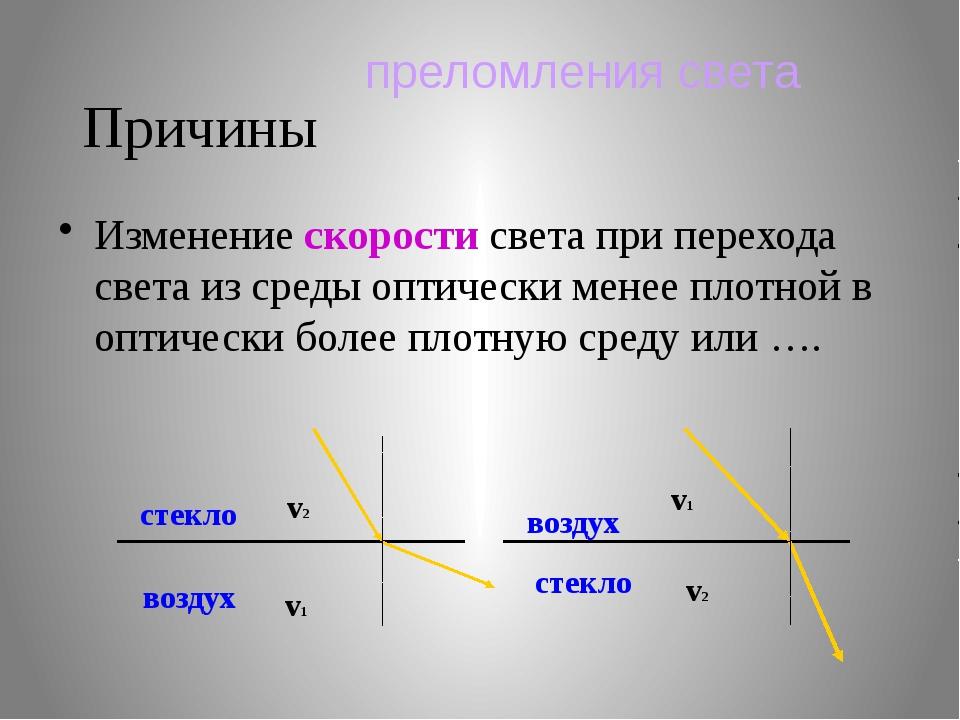 Причины Изменение скорости света при перехода света из среды оптически менее...