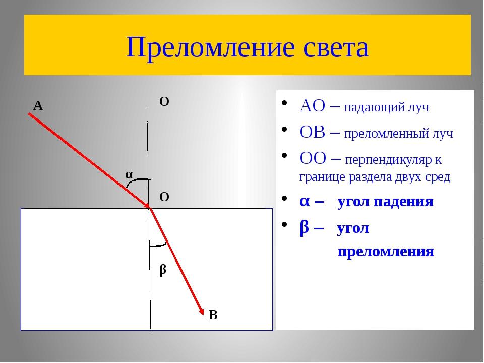 Преломление света АО – падающий луч ОВ – преломленный луч ОО – перпендикуляр...