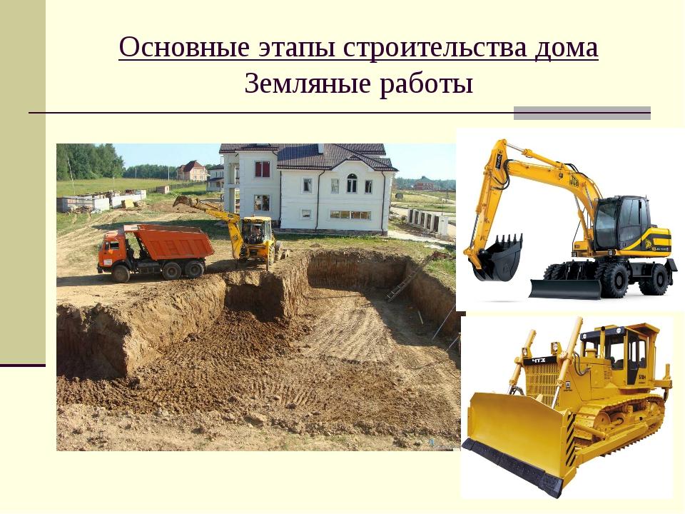 Основные этапы строительства дома Земляные работы