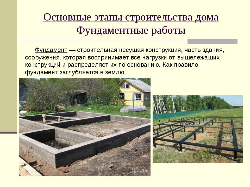 Основные этапы строительства дома Фундаментные работы Фундамент — строительна...
