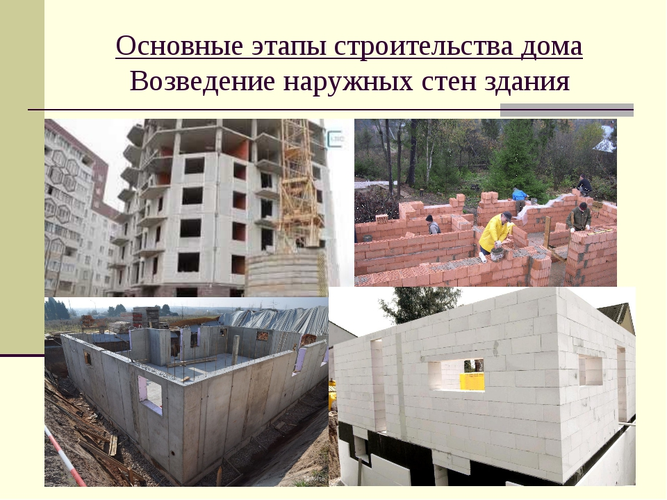 Основные этапы строительства дома Возведение наружных стен здания
