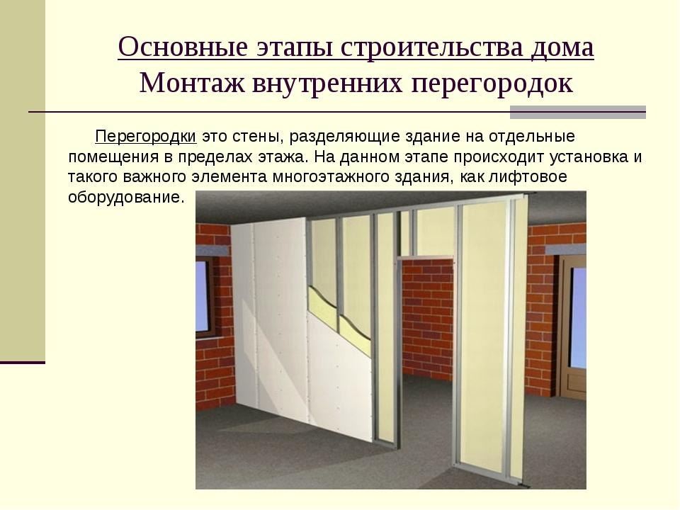 Основные этапы строительства дома Монтаж внутренних перегородок Перегородки э...