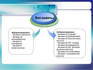 Жирорастворимые - Витамин А (ретинол) - Витамин D (кальциферолы) - Витамин Е