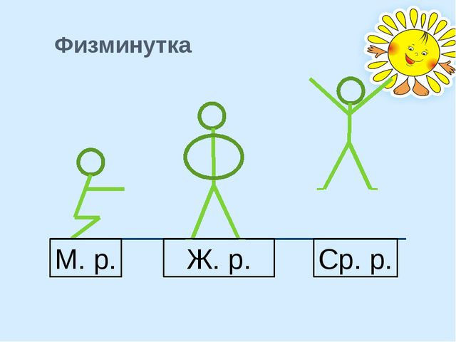 Физминутка М. р. Ж. р. Ср. р.
