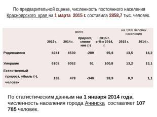 По предварительной оценке, численность постоянного населения Красноярского кр
