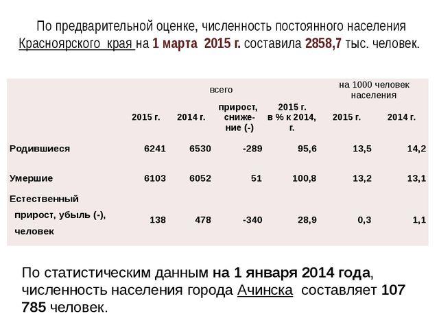 По предварительной оценке, численность постоянного населения Красноярского кр...