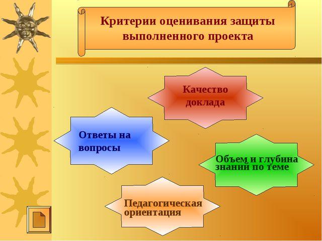 Критерии оценивания защиты выполненного проекта Качество доклада Объем и глуб...