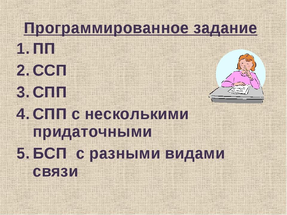 ПП ССП СПП СПП с несколькими придаточными БСП с разными видами связи Программ...