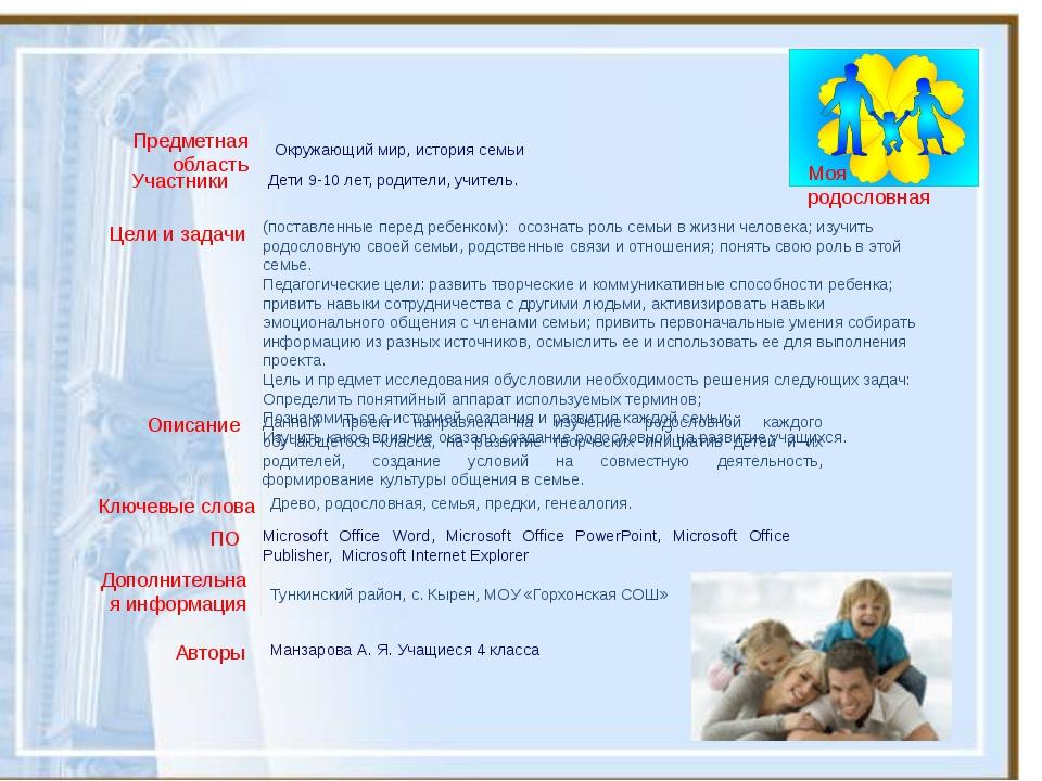 Дополнительная информация Тункинский район, с. Кырен, МОУ «Горхонская СОШ» Ма...