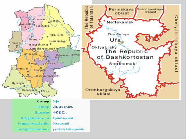 СтолицаУфа Площадь236.500 кв.км. Население4.072102ч. Федеральный округПри...