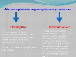Административно-территориальное устройство Унитарные Федеративные Форма админ