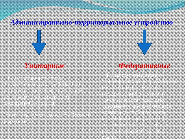 Административно-территориальное устройство Унитарные Федеративные Форма админ...