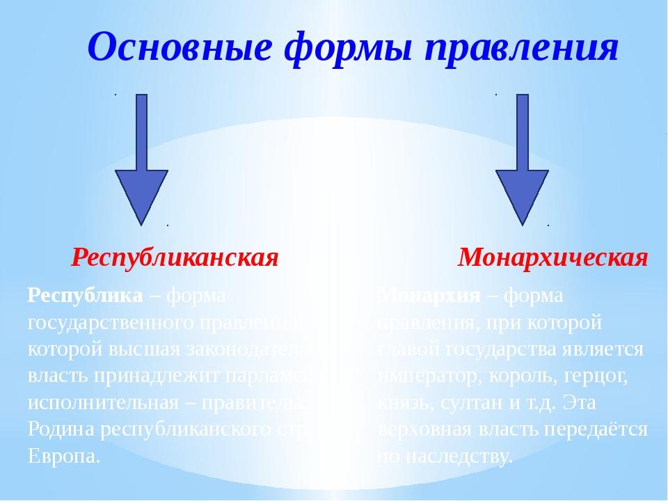 Основные формы правления Республиканская Монархическая Республика – форма гос...
