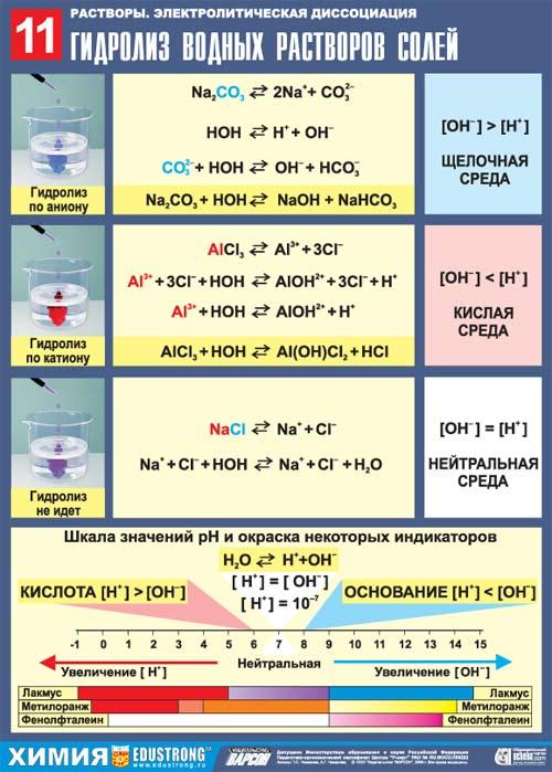 C:\Users\Каждому свое!!!\Desktop\Химия\химия таблицы\3-11.jpg
