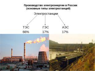 Производство электроэнергии в России (основные типы электростанций) Электрос