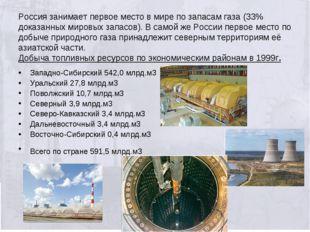 Россия занимает первое место в мире по запасам газа (33% доказанных мировых з