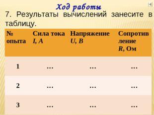 Ход работы 7. Результаты вычислений занесите в таблицу. Выход № опытаСила то