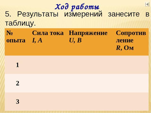 Ход работы 5. Результаты измерений занесите в таблицу. Выход № опытаСила ток...
