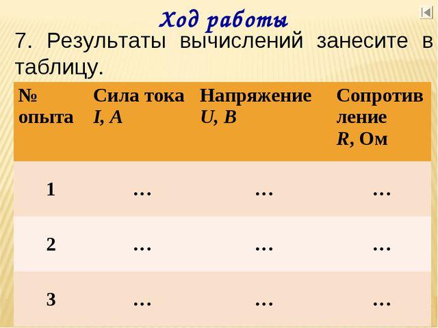 Ход работы 7. Результаты вычислений занесите в таблицу. Выход № опытаСила то...
