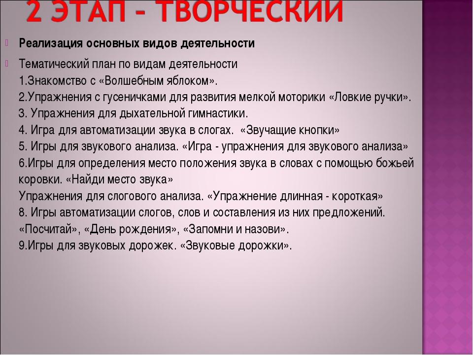 Реализация основных видов деятельности Тематический план по видам деятельност...