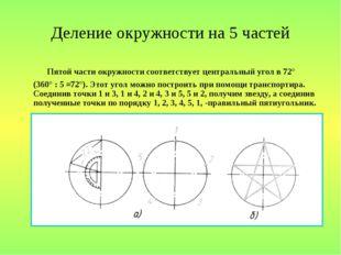Деление окружности на 5 частей Пятой части окружности соответствует центральн