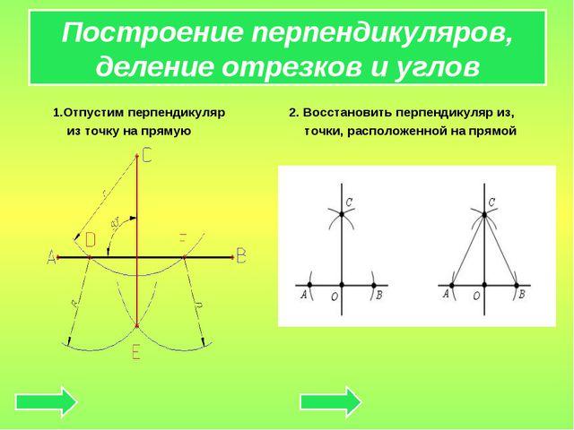 Построение перпендикуляров, деление отрезков и углов 1.Отпустим перпендикуляр...