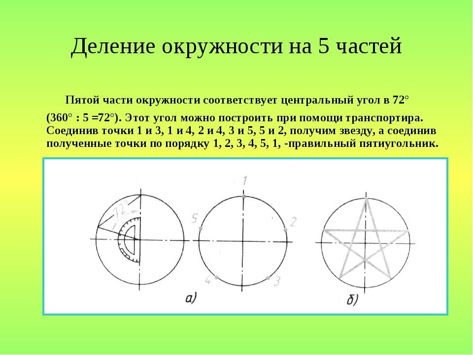 Деление окружности на 5 частей Пятой части окружности соответствует центральн...