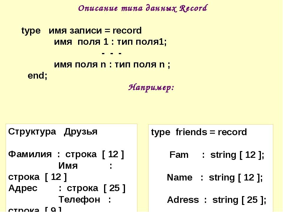 Описание типа данных Record type имя записи = record имя поля 1 : тип поля1;...