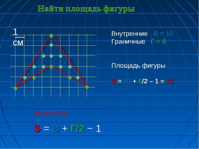 1 см Внутренние В = 10 Граничные Г = 6 Площадь фигуры S = 10 + 6/2 – 1 = 12 Ф...