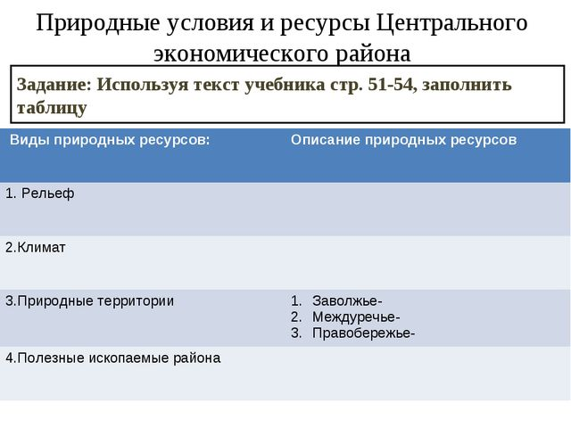 Природные условия и ресурсы Центрального экономического района Задание: Испол...