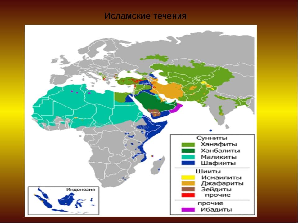 Исламские течения