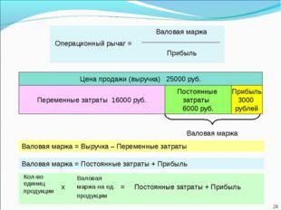 Валовая маржа = Выручка – Переменные затраты Валовая маржа = Постоянные затра