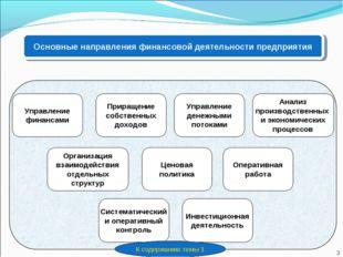 Управление денежными потоками Управление финансами Организация взаимодействия