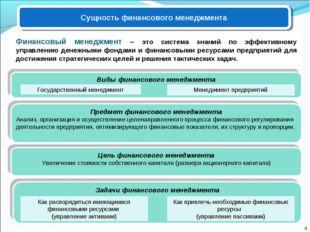 Финансовый менеджмент – это система знаний по эффективному управлению денежны