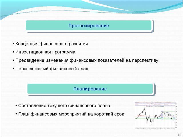 Прогнозирование Концепция финансового развития Инвестиционная программа Предв...