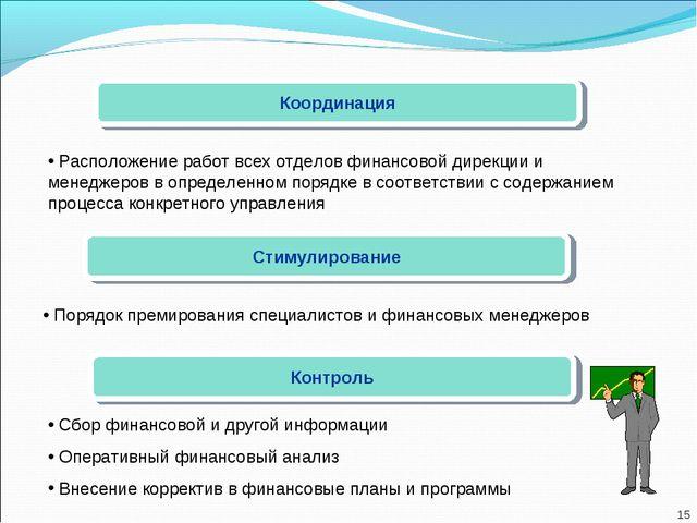 Стимулирование Порядок премирования специалистов и финансовых менеджеров Конт...