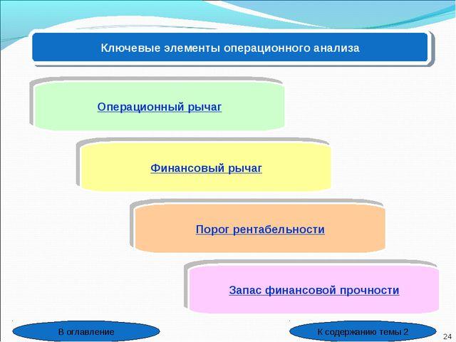 Ключевые элементы операционного анализа Операционный рычаг Финансовый рычаг П...