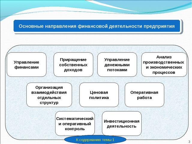 Управление денежными потоками Управление финансами Организация взаимодействия...
