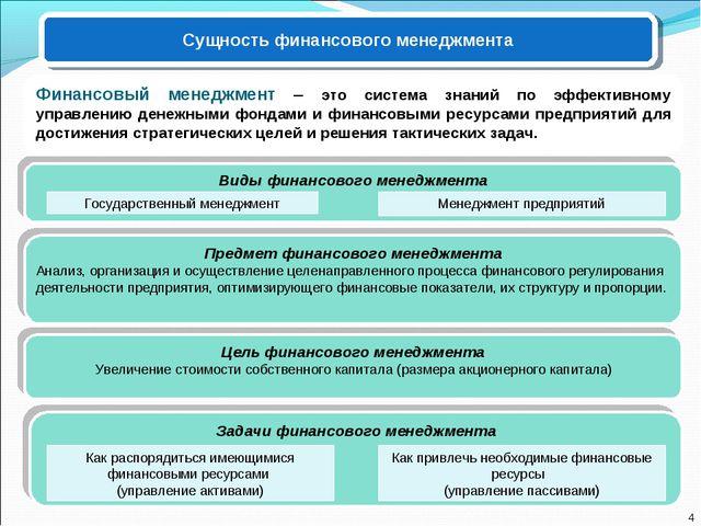 Финансовый менеджмент – это система знаний по эффективному управлению денежны...