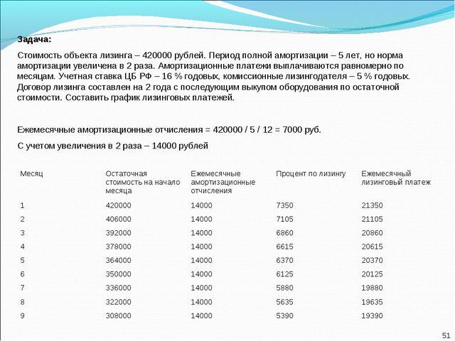Задача: Стоимость объекта лизинга – 420000 рублей. Период полной амортизации...