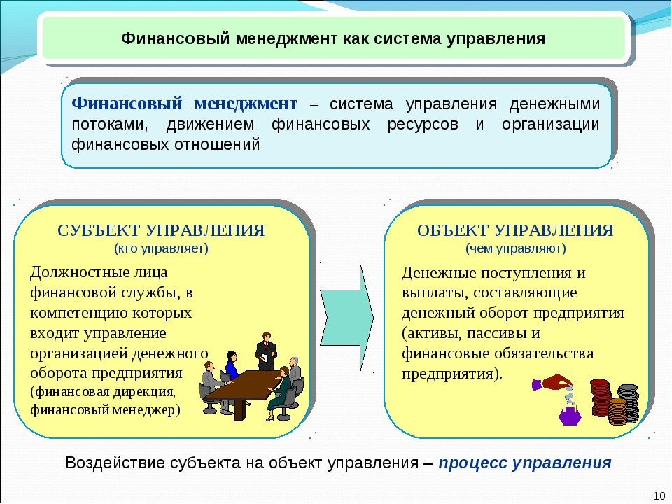 Финансовый менеджмент как система управления Финансовый менеджмент – система...