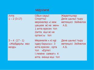 маусым Апта Ойын сауық Жауаптылар 1 – 2(3-17) Спорттық мерекелер «әкем шешем