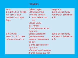тамыз Апта Ойын сауық Жауапты 1-2 (29-12) «Әлемде көп қызық бар, әлемнің көп