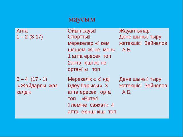 маусым Апта Ойын сауық Жауаптылар 1 – 2(3-17) Спорттық мерекелер «әкем шешем...